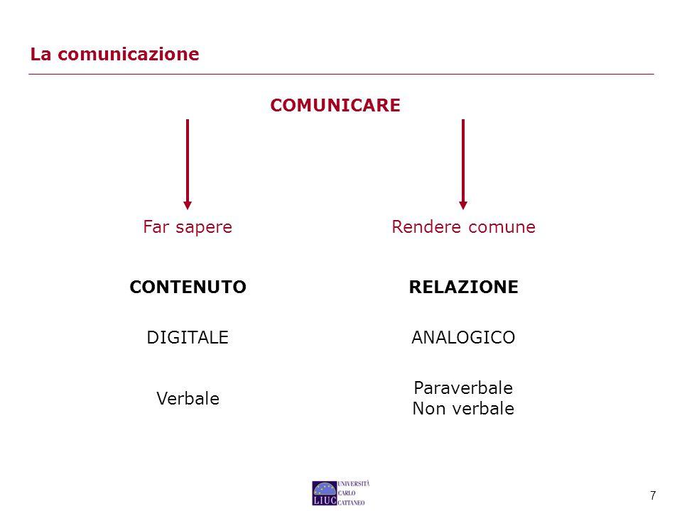 7 La comunicazione COMUNICARE Far sapereRendere comune CONTENUTORELAZIONE DIGITALEANALOGICO Verbale Paraverbale Non verbale