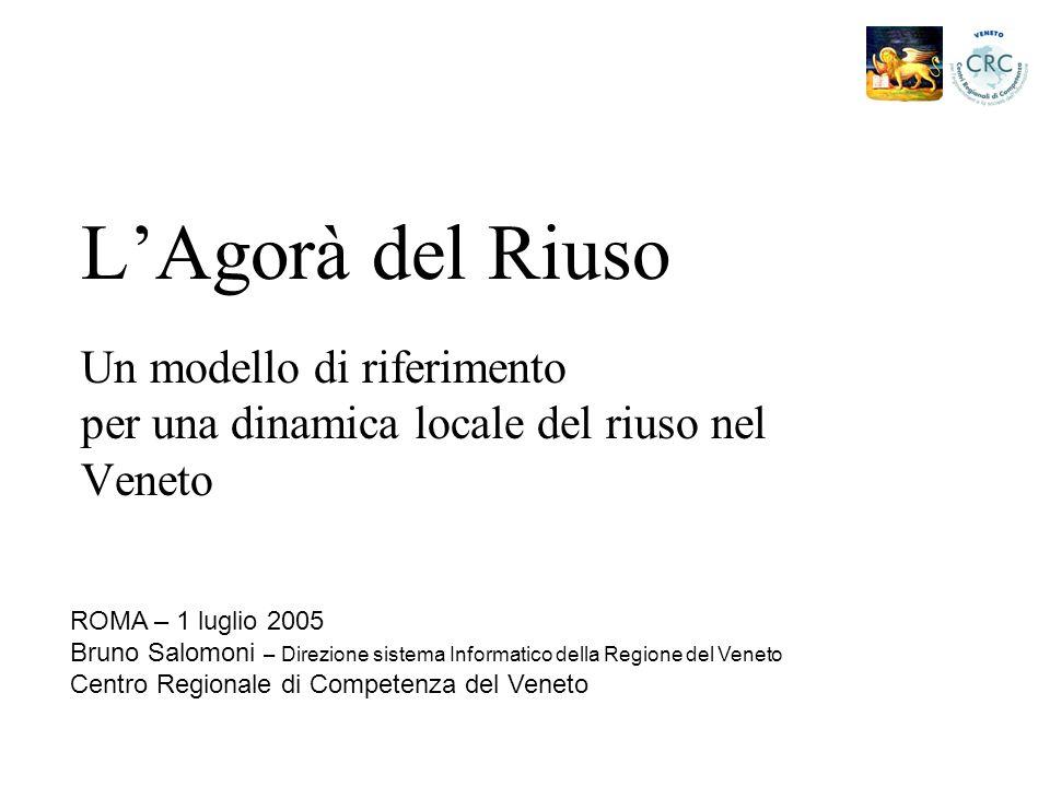 L'Agorà del Riuso Un modello di riferimento per una dinamica locale del riuso nel Veneto ROMA – 1 luglio 2005 Bruno Salomoni – Direzione sistema Informatico della Regione del Veneto Centro Regionale di Competenza del Veneto