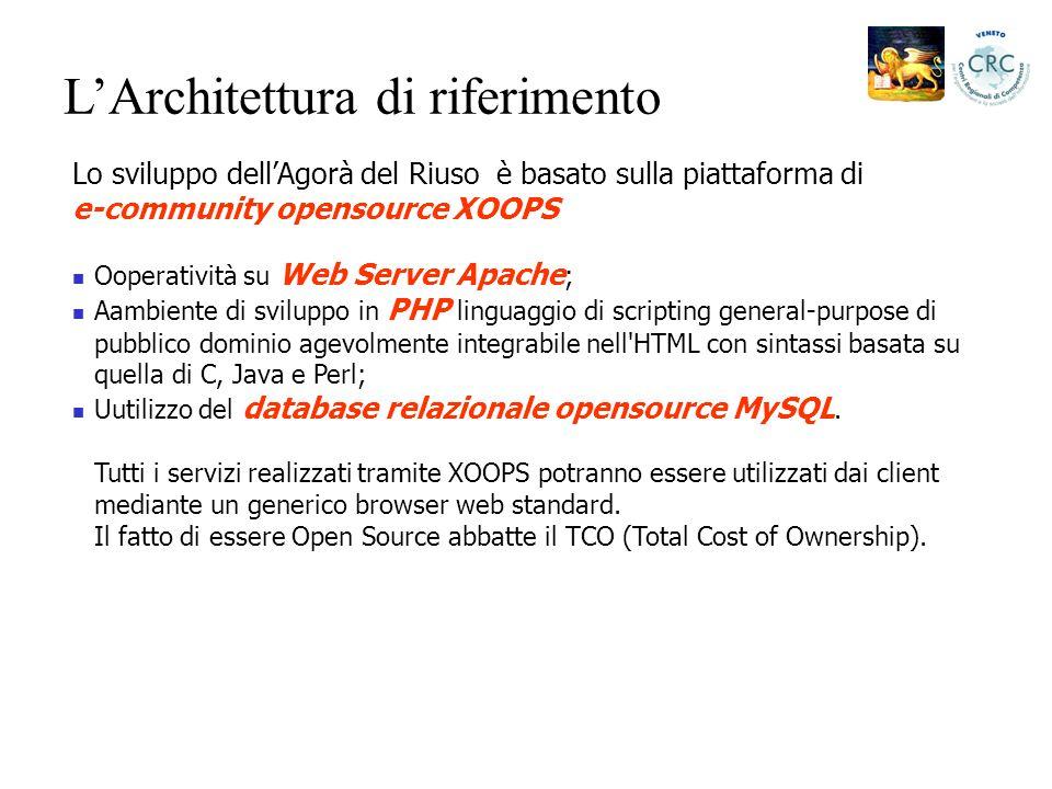 L'Architettura di riferimento Lo sviluppo dell'Agorà del Riuso è basato sulla piattaforma di e-community opensource XOOPS Ooperatività su Web Server Apache ; Aambiente di sviluppo in PHP linguaggio di scripting general-purpose di pubblico dominio agevolmente integrabile nell HTML con sintassi basata su quella di C, Java e Perl; Uutilizzo del database relazionale opensource MySQL.