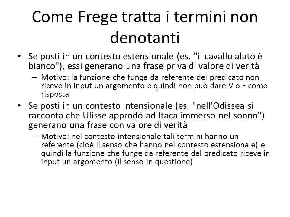 Come Frege tratta i termini non denotanti Se posti in un contesto estensionale (es.