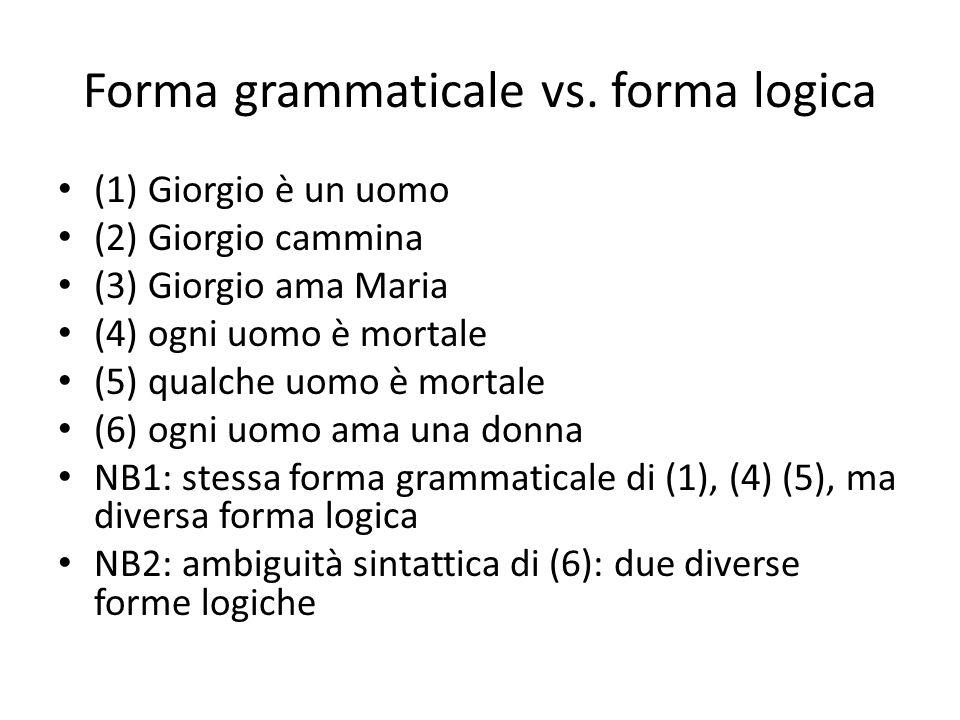 Forma grammaticale vs. forma logica (1) Giorgio è un uomo (2) Giorgio cammina (3) Giorgio ama Maria (4) ogni uomo è mortale (5) qualche uomo è mortale
