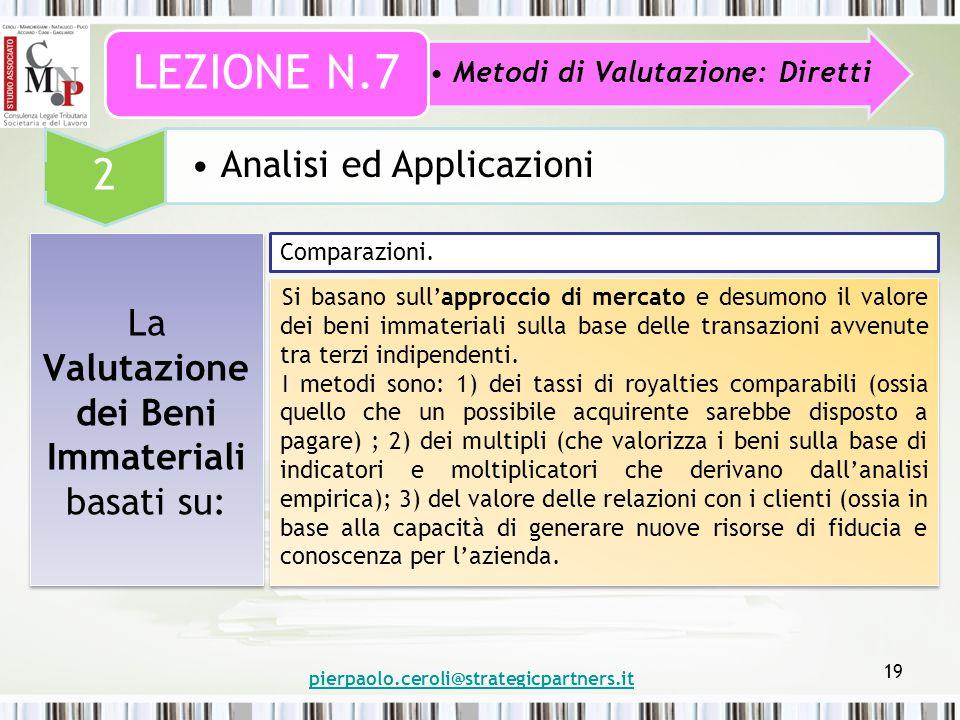pierpaolo.ceroli@strategicpartners.it 19 Metodi di Valutazione: Diretti LEZIONE N.7 2 Analisi ed Applicazioni La Valutazione dei Beni Immateriali basati su: Comparazioni.