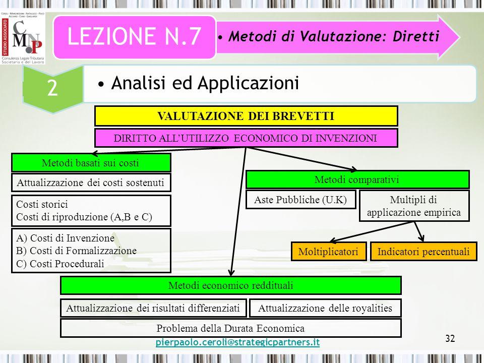 pierpaolo.ceroli@strategicpartners.it 32 Metodi di Valutazione: Diretti LEZIONE N.7 2 Analisi ed Applicazioni VALUTAZIONE DEI BREVETTI DIRITTO ALL'UTILIZZO ECONOMICO DI INVENZIONI Metodi basati sui costi Metodi economico reddituali Metodi comparativi Attualizzazione dei costi sostenuti Costi storici Costi di riproduzione (A,B e C) Attualizzazione dei risultati differenziatiAttualizzazione delle royalities Problema della Durata Economica Multipli di applicazione empirica MoltiplicatoriIndicatori percentuali Aste Pubbliche (U.K) A) Costi di Invenzione B) Costi di Formalizzazione C) Costi Procedurali