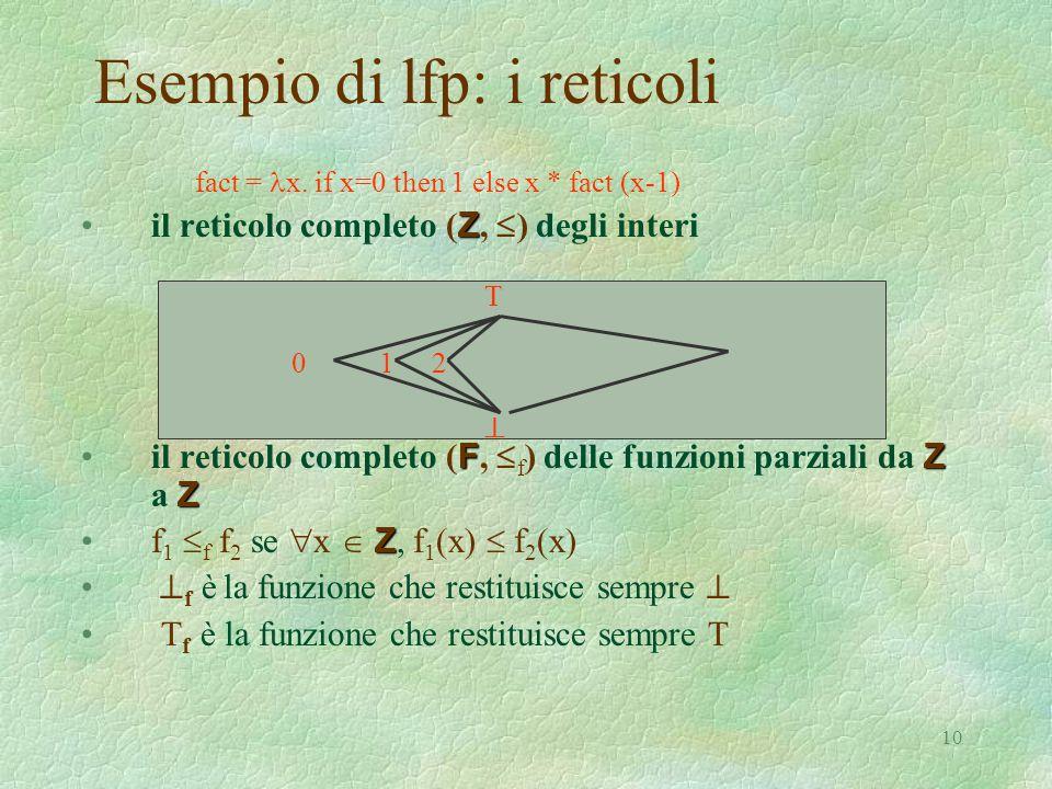 10 Esempio di lfp: i reticoli fact = x. if x=0 then 1 else x * fact (x-1) Zil reticolo completo ( Z,  ) degli interi FZ Zil reticolo completo ( F, 
