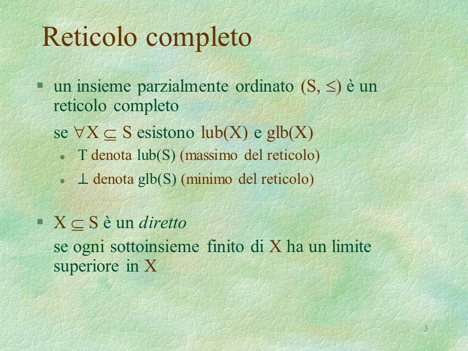 3 Reticolo completo  un insieme parzialmente ordinato (S,  ) è un reticolo completo se  X  S esistono lub(X) e glb(X)  denota lub(S) (massimo del