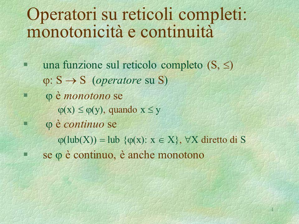 4 Operatori su reticoli completi: monotonicità e continuità  una funzione sul reticolo completo (S,  )  : S  S (operatore su S)   è monotono se