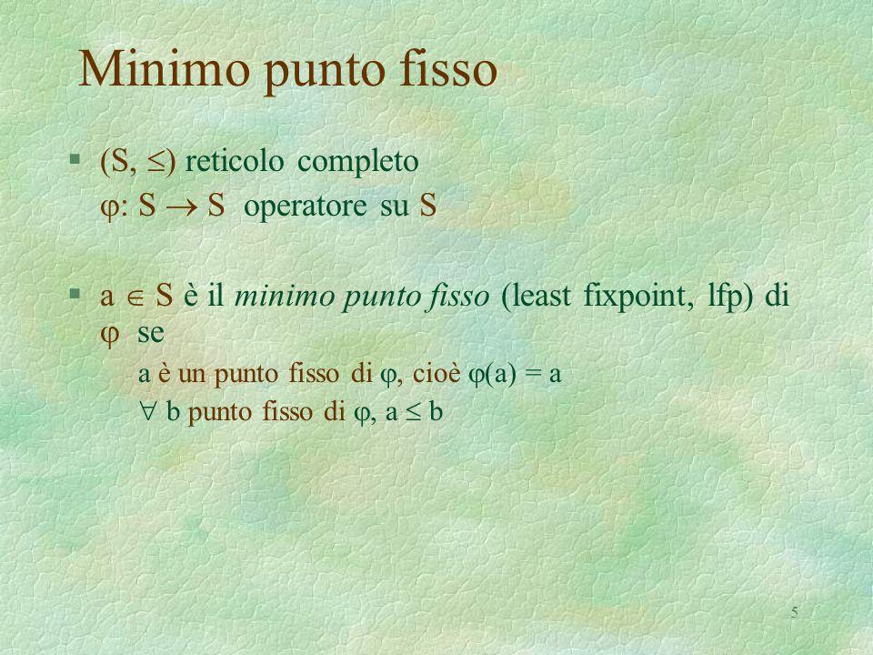 5 Minimo punto fisso  (S,  ) reticolo completo  : S  S operatore su S  a  S è il minimo punto fisso (least fixpoint, lfp) di  se a è un pun