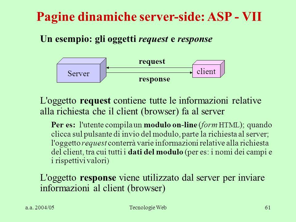 a.a. 2004/05Tecnologie Web61 Pagine dinamiche server-side: ASP - VII L'oggetto request contiene tutte le informazioni relative alla richiesta che il c