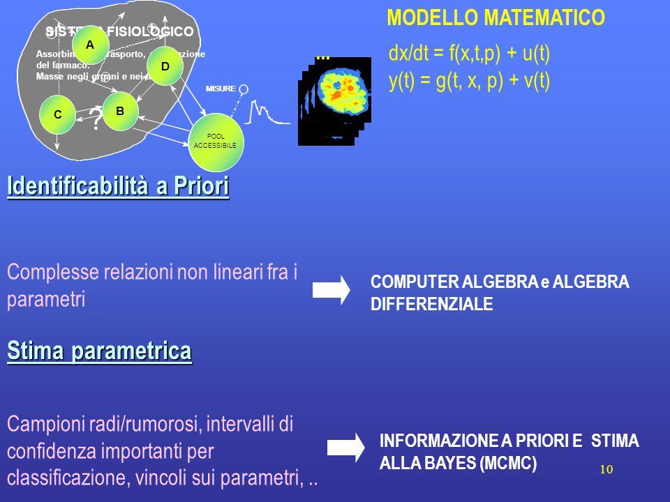 10 Stima parametrica INFORMAZIONE A PRIORI E STIMA ALLA BAYES (MCMC) Campioni radi/rumorosi, intervalli di confidenza importanti per classificazione, vincoli sui parametri,..