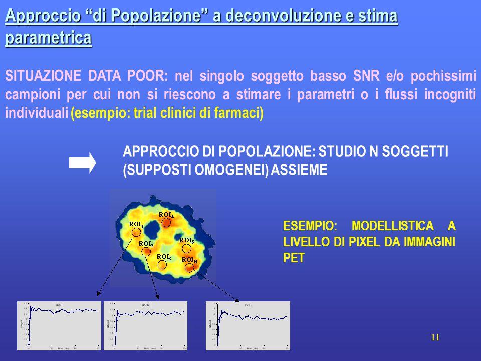 11 Approccio di Popolazione a deconvoluzione e stima parametrica SITUAZIONE DATA POOR: nel singolo soggetto basso SNR e/o pochissimi campioni per cui non si riescono a stimare i parametri o i flussi incogniti individuali (esempio: trial clinici di farmaci) ESEMPIO: MODELLISTICA A LIVELLO DI PIXEL DA IMMAGINI PET APPROCCIO DI POPOLAZIONE: STUDIO N SOGGETTI (SUPPOSTI OMOGENEI) ASSIEME