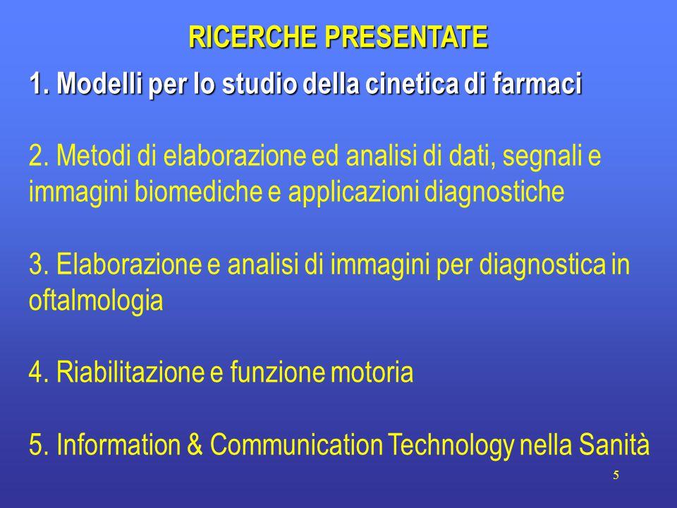 5 RICERCHE PRESENTATE 1. Modelli per lo studio della cinetica di farmaci 2.
