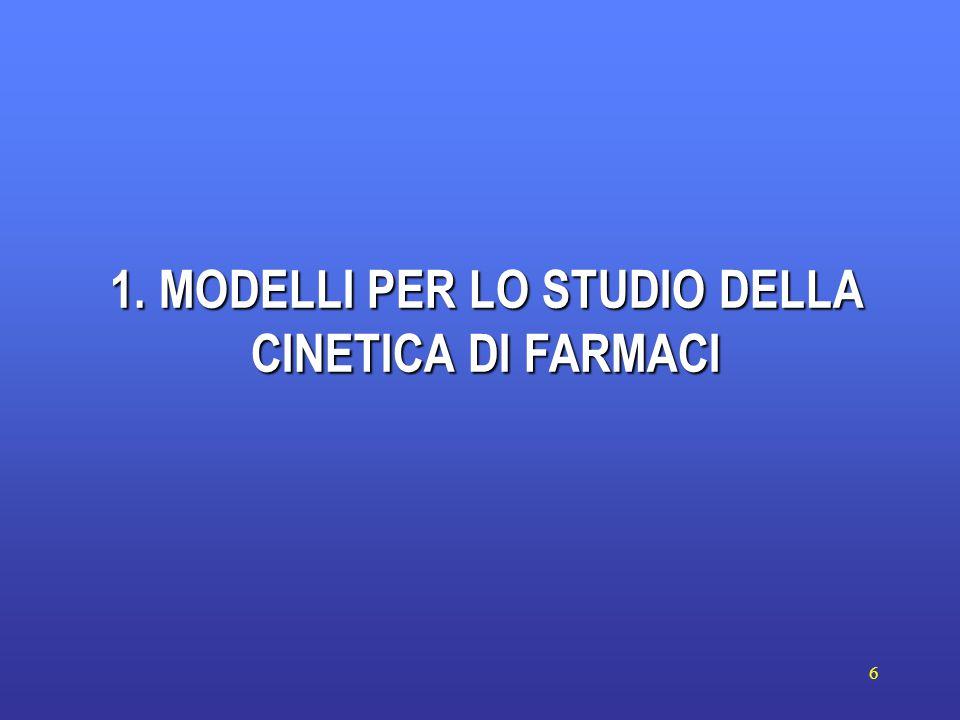 6 1. MODELLI PER LO STUDIO DELLA CINETICA DI FARMACI