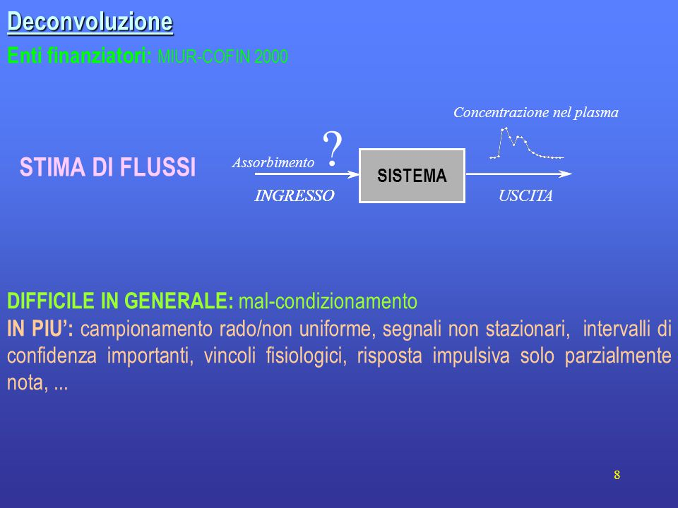 8 Deconvoluzione INGRESSO Concentrazione nel plasma SISTEMA USCITA INGRESSO SISTEMA Assorbimento .