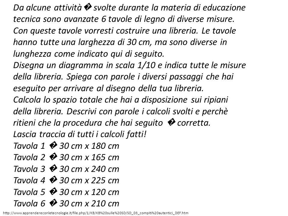 http://www.disal.it/Resource/scuolaedidattica-Dossier.pdf