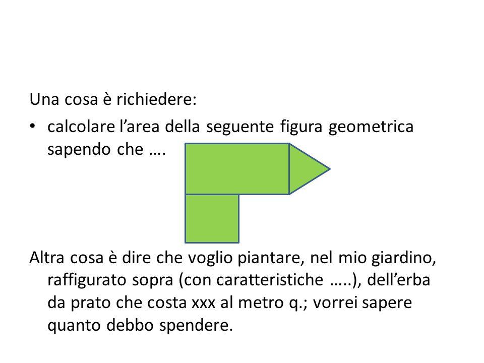 Una cosa è richiedere: calcolare l'area della seguente figura geometrica sapendo che ….