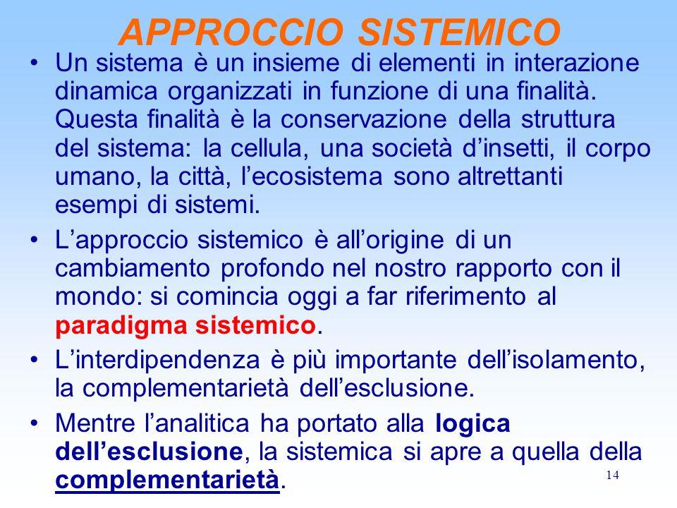 14 APPROCCIO SISTEMICO Un sistema è un insieme di elementi in interazione dinamica organizzati in funzione di una finalità.