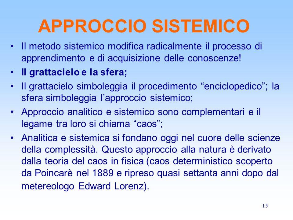15 APPROCCIO SISTEMICO Il metodo sistemico modifica radicalmente il processo di apprendimento e di acquisizione delle conoscenze.