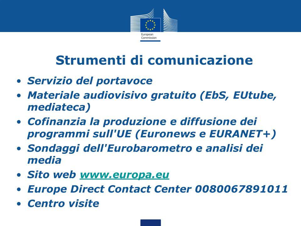 Strumenti di comunicazione Servizio del portavoce Materiale audiovisivo gratuito (EbS, EUtube, mediateca) Cofinanzia la produzione e diffusione dei pr