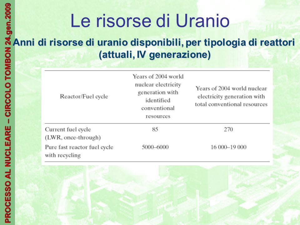 PROCESSO AL NUCLEARE – CIRCOLO TOMBON 24.gen.2009 Le risorse di Uranio Anni di risorse di uranio disponibili, per tipologia di reattori (attuali, IV generazione)