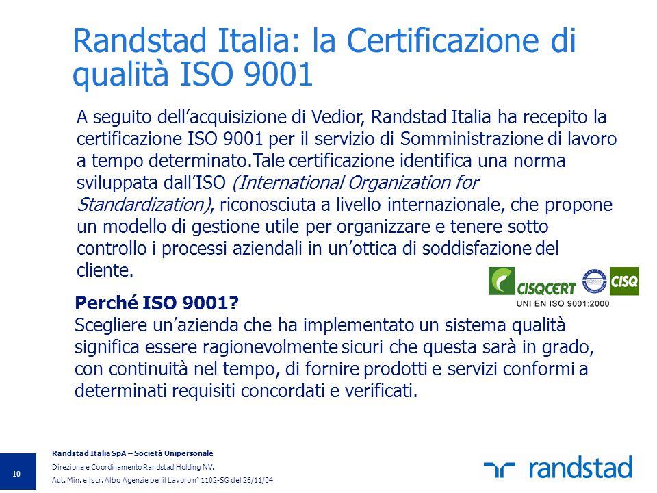 Randstad Italia SpA – Società Unipersonale Direzione e Coordinamento Randstad Holding NV. Aut. Min. e iscr. Albo Agenzie per il Lavoro n° 1102-SG del