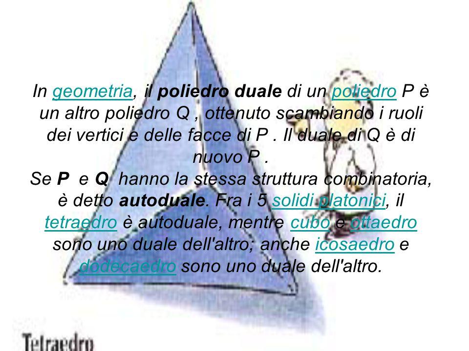 In geometria, il poliedro duale di un poliedro P è un altro poliedro Q, ottenuto scambiando i ruoli dei vertici e delle facce di P. Il duale di Q è di