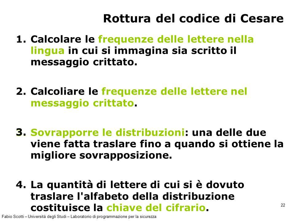 Fabio Scotti – Università degli Studi – Laboratorio di programmazione per la sicurezza 22 Rottura del codice di Cesare 1.Calcolare le frequenze delle lettere nella lingua in cui si immagina sia scritto il messaggio crittato.