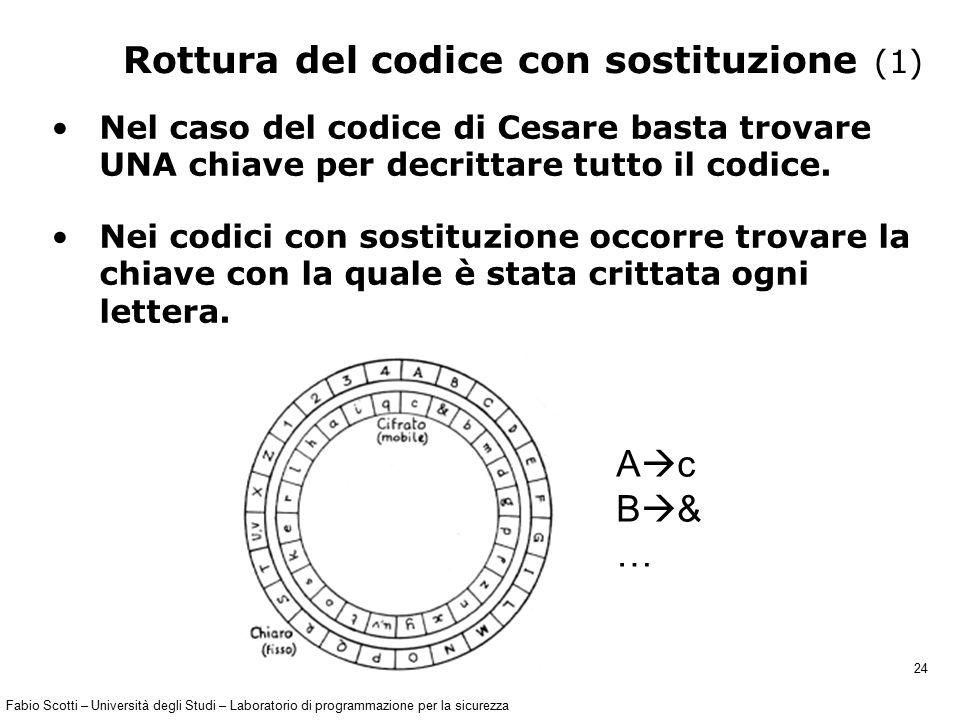 Fabio Scotti – Università degli Studi – Laboratorio di programmazione per la sicurezza 24 Rottura del codice con sostituzione (1) Nel caso del codice di Cesare basta trovare UNA chiave per decrittare tutto il codice.