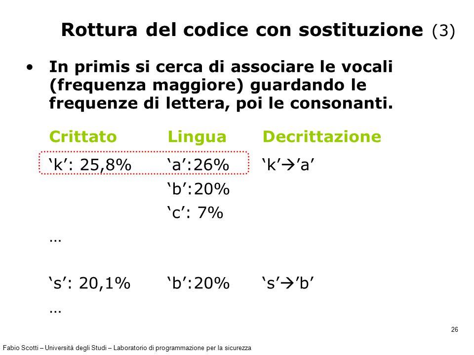 Fabio Scotti – Università degli Studi – Laboratorio di programmazione per la sicurezza 26 Rottura del codice con sostituzione (3) In primis si cerca d