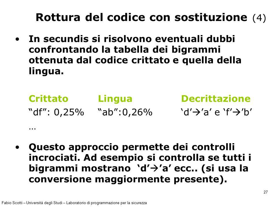 Fabio Scotti – Università degli Studi – Laboratorio di programmazione per la sicurezza 27 Rottura del codice con sostituzione (4) In secundis si risol