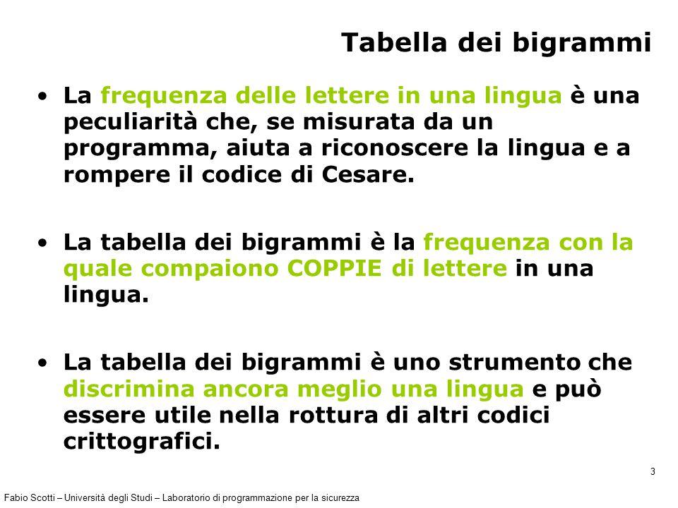 Fabio Scotti – Università degli Studi – Laboratorio di programmazione per la sicurezza 3 Tabella dei bigrammi La frequenza delle lettere in una lingua