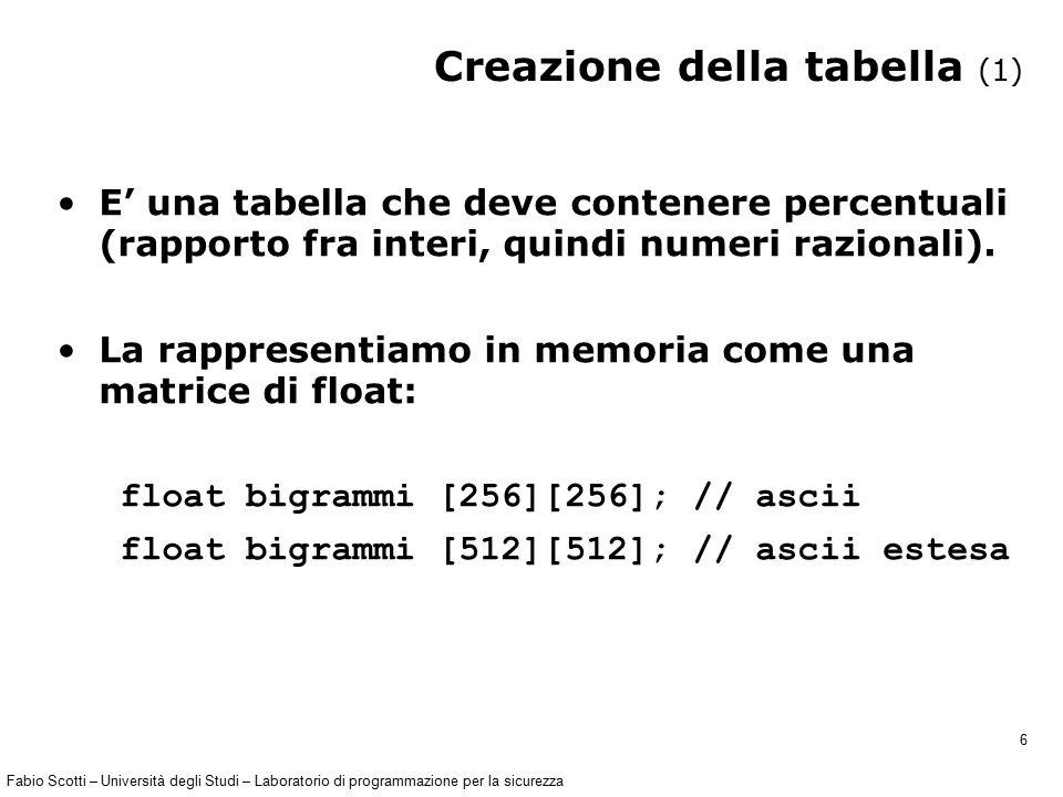 Fabio Scotti – Università degli Studi – Laboratorio di programmazione per la sicurezza 6 Creazione della tabella (1) E' una tabella che deve contenere