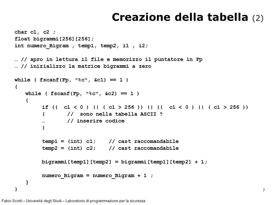 Fabio Scotti – Università degli Studi – Laboratorio di programmazione per la sicurezza 7 Creazione della tabella (2) char c1, c2 ; float bigrammi[256][256]; int numero_Bigram, temp1, temp2, i1, i2; … // apro in lettura il file e memorizzo il puntatore in Fp … // inizializzo la matrice bigrammi a zero while ( fscanf(Fp, %c , &c1) == 1 ) { while ( fscanf(Fp, %c , &c2) == 1 ) { if (( c1 256 )) || (( c1 256 )) { // sono nella tabella ASCII .