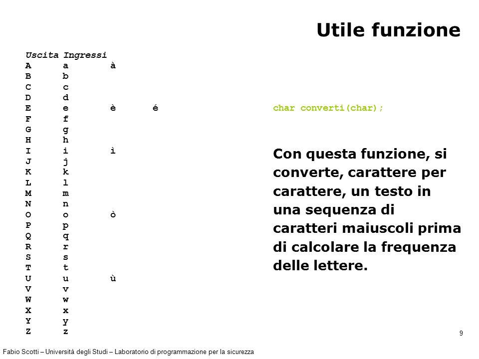 Fabio Scotti – Università degli Studi – Laboratorio di programmazione per la sicurezza 9 Utile funzione UscitaIngressi Aaà Bb Cc Dd Eeèé Ff Gg Hh Iiì Jj Kk Ll Mm Nn Ooò Pp Qq Rr Ss Tt Uuù Vv Ww Xx Yy Zz char converti(char); Con questa funzione, si converte, carattere per carattere, un testo in una sequenza di caratteri maiuscoli prima di calcolare la frequenza delle lettere.