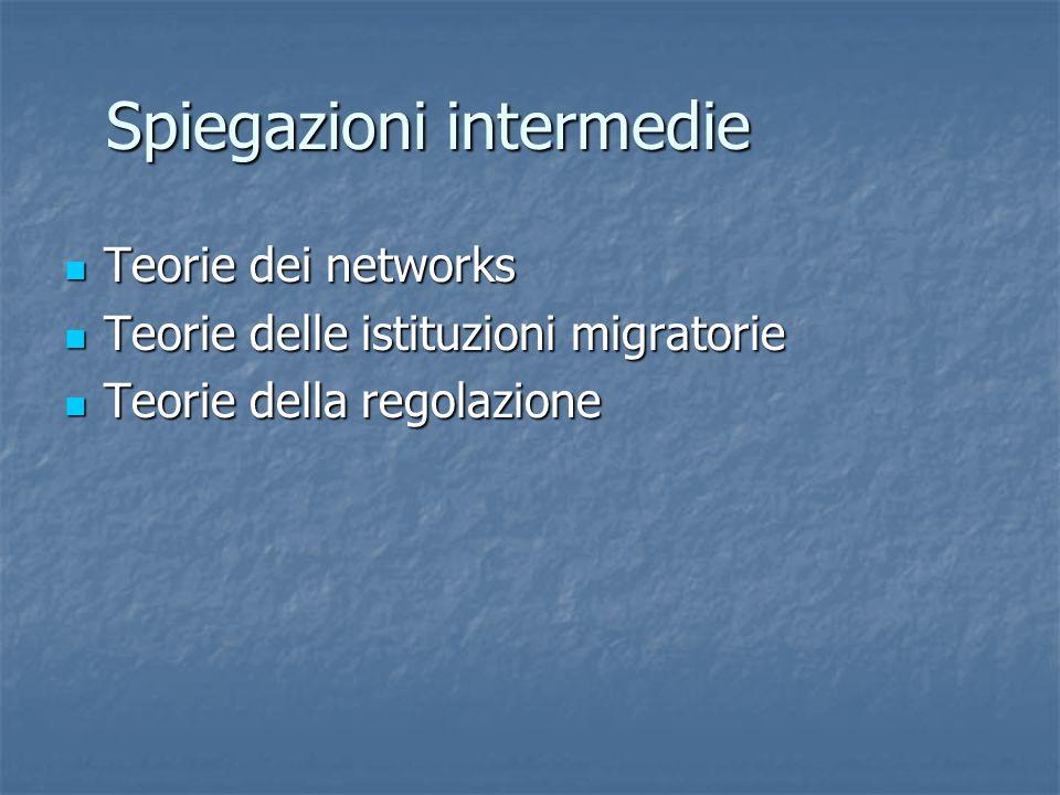 Spiegazioni intermedie Teorie dei networks Teorie dei networks Teorie delle istituzioni migratorie Teorie delle istituzioni migratorie Teorie della regolazione Teorie della regolazione