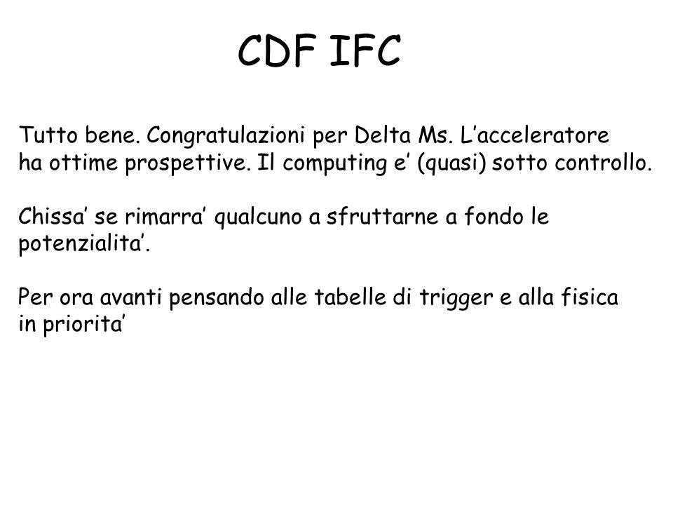CDF IFC Tutto bene. Congratulazioni per Delta Ms.