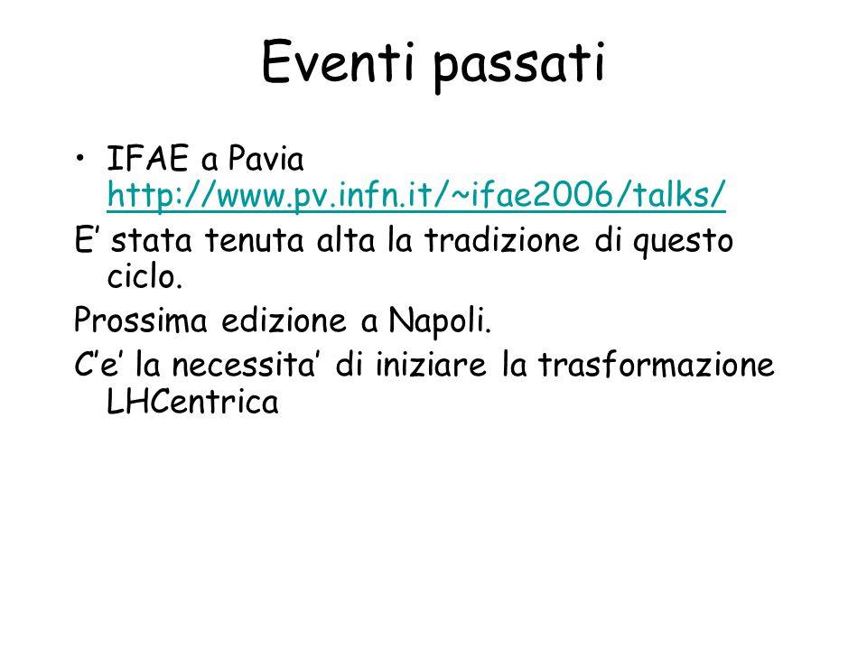 Eventi passati IFAE a Pavia http://www.pv.infn.it/~ifae2006/talks/ http://www.pv.infn.it/~ifae2006/talks/ E' stata tenuta alta la tradizione di questo ciclo.