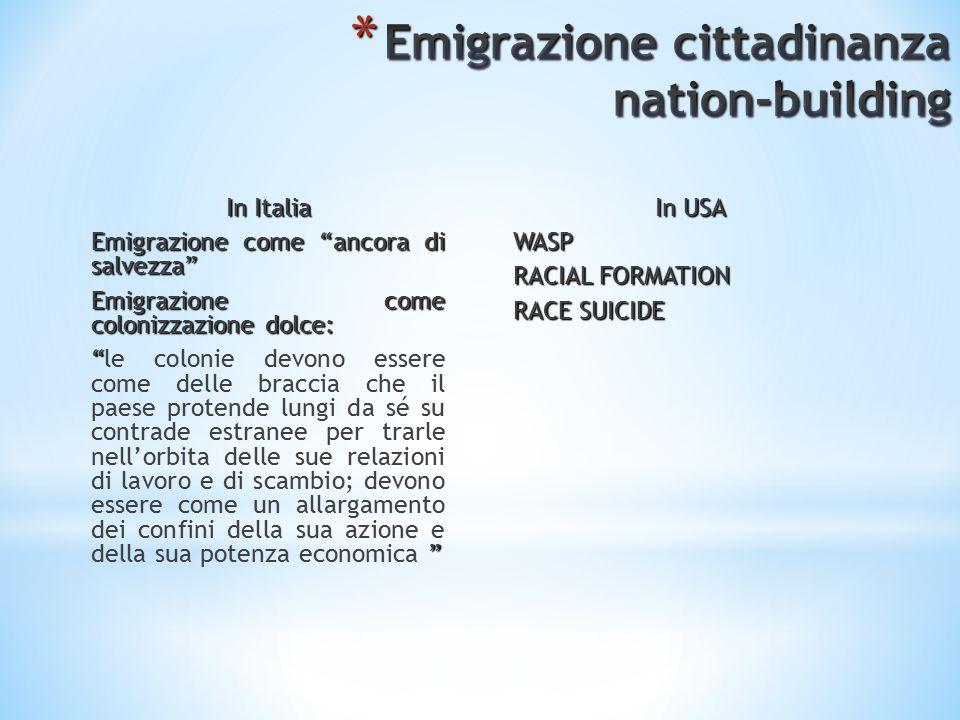 In Italia Emigrazione come ancora di salvezza Emigrazione come colonizzazione dolce: le colonie devono essere come delle braccia che il paese protende lungi da sé su contrade estranee per trarle nell'orbita delle sue relazioni di lavoro e di scambio; devono essere come un allargamento dei confini della sua azione e della sua potenza economica In USA WASP RACIAL FORMATION RACE SUICIDE