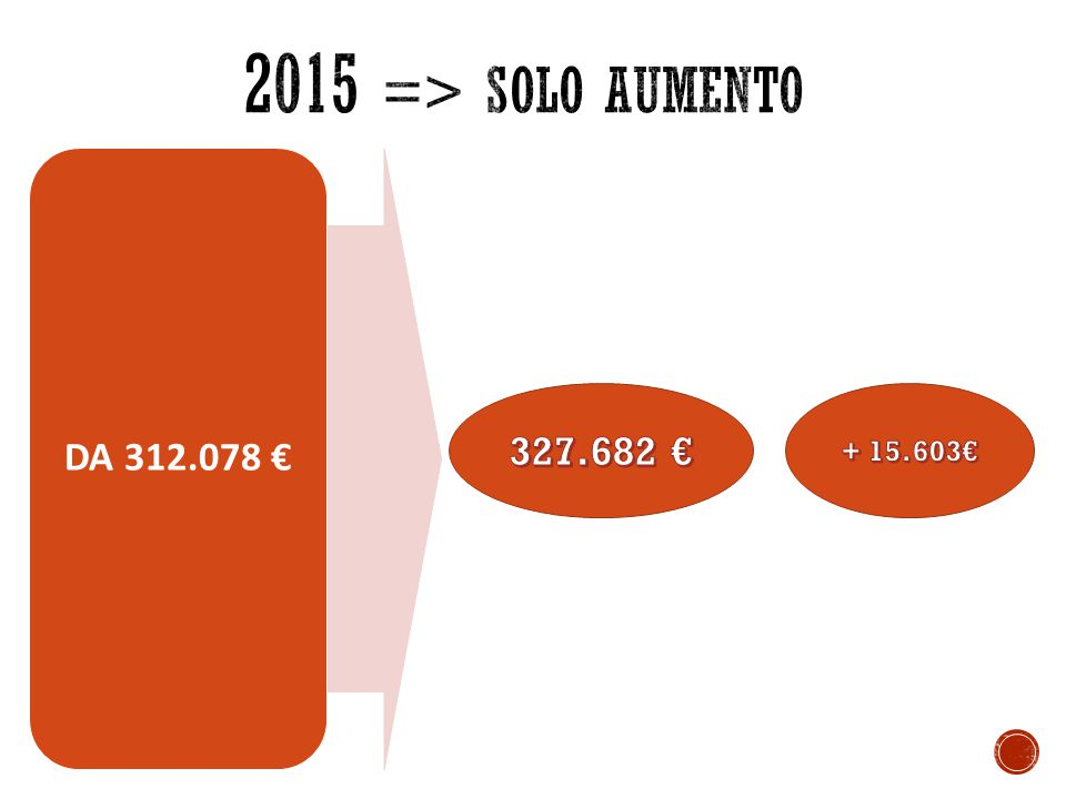 DA 312.078 €