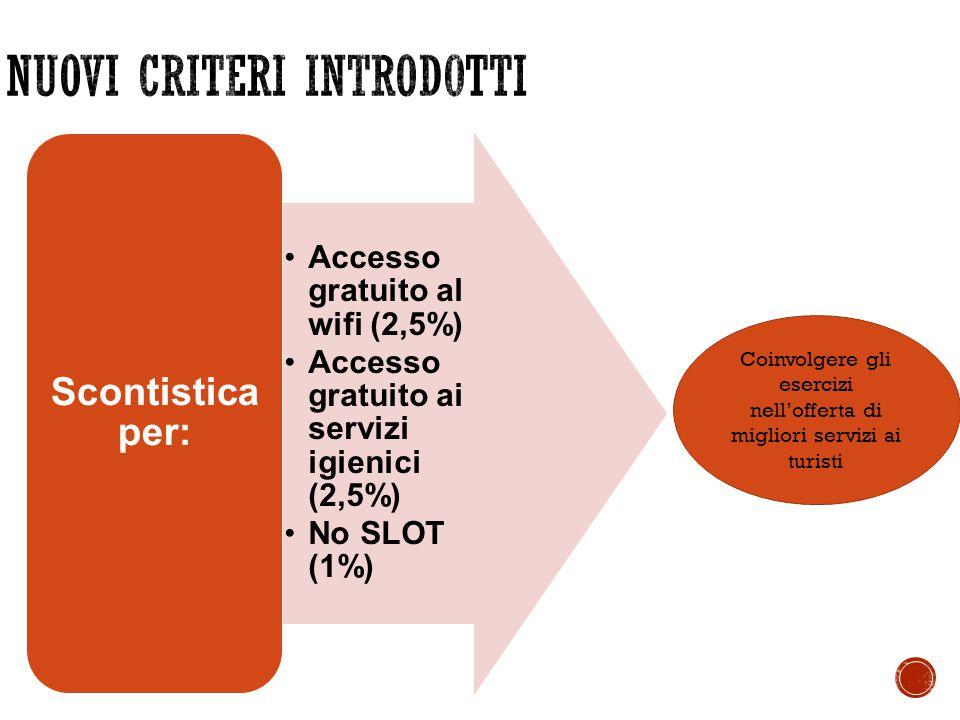 Accesso gratuito al wifi (2,5%) Accesso gratuito ai servizi igienici (2,5%) No SLOT (1%) Scontistica per: Coinvolgere gli esercizi nell'offerta di migliori servizi ai turisti