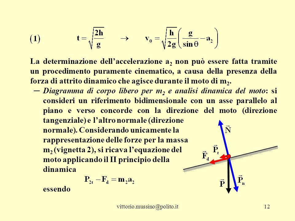 vittorio.mussino@polito.it12 La determinazione dell'accelerazione a 2 non può essere fatta tramite un procedimento puramente cinematico, a causa della
