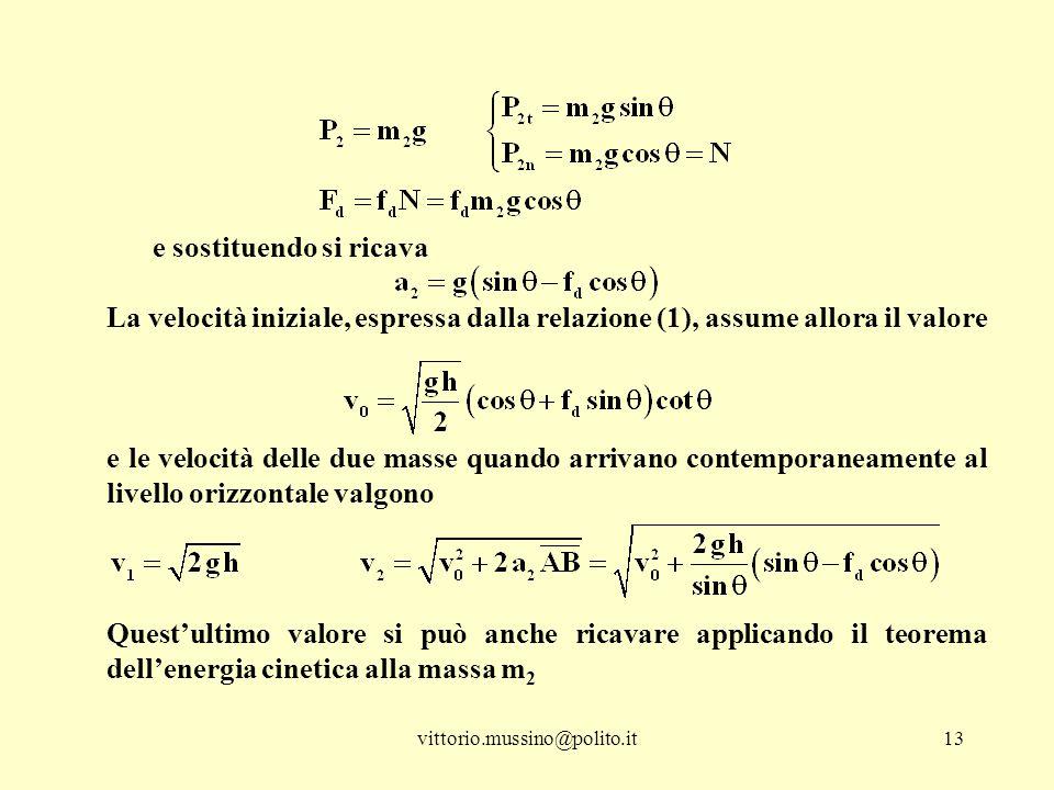 vittorio.mussino@polito.it13 e sostituendo si ricava La velocità iniziale, espressa dalla relazione (1), assume allora il valore e le velocità delle d
