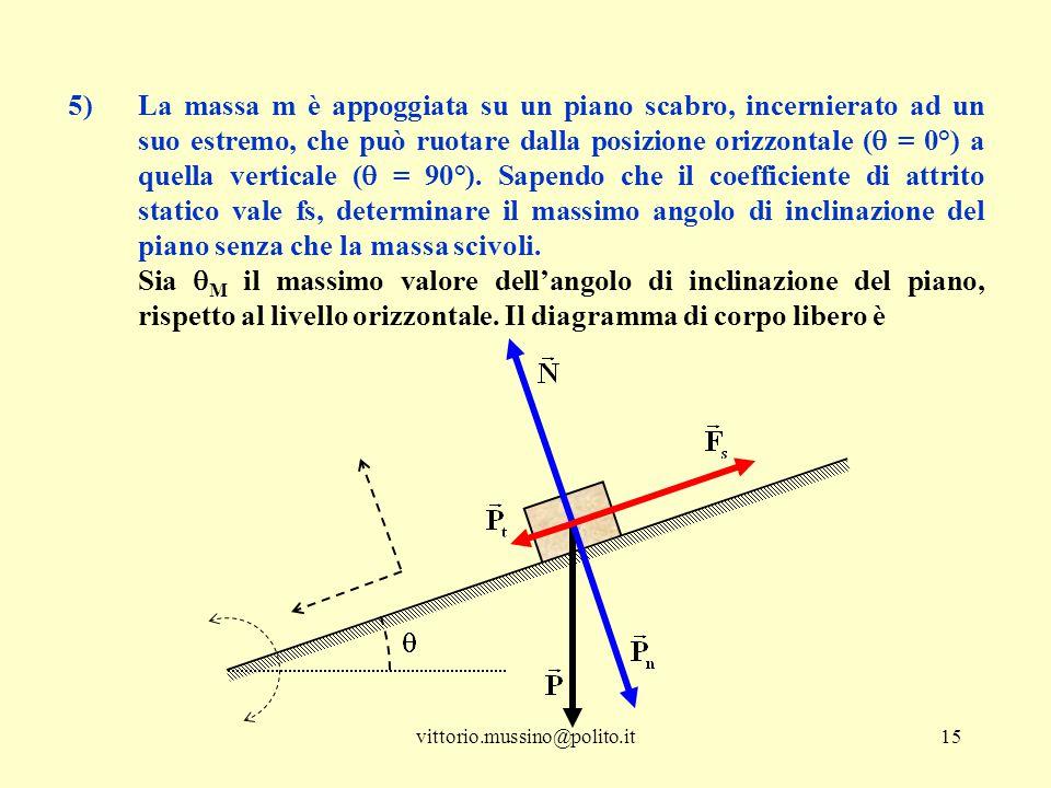 vittorio.mussino@polito.it15 5)La massa m è appoggiata su un piano scabro, incernierato ad un suo estremo, che può ruotare dalla posizione orizzontale