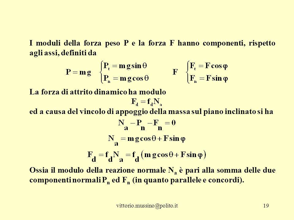 vittorio.mussino@polito.it19 I moduli della forza peso P e la forza F hanno componenti, rispetto agli assi, definiti da La forza di attrito dinamico h