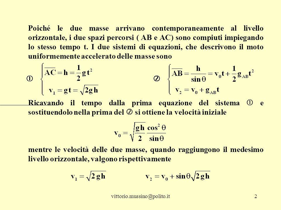 vittorio.mussino@polito.it13 e sostituendo si ricava La velocità iniziale, espressa dalla relazione (1), assume allora il valore e le velocità delle due masse quando arrivano contemporaneamente al livello orizzontale valgono Quest'ultimo valore si può anche ricavare applicando il teorema dell'energia cinetica alla massa m 2