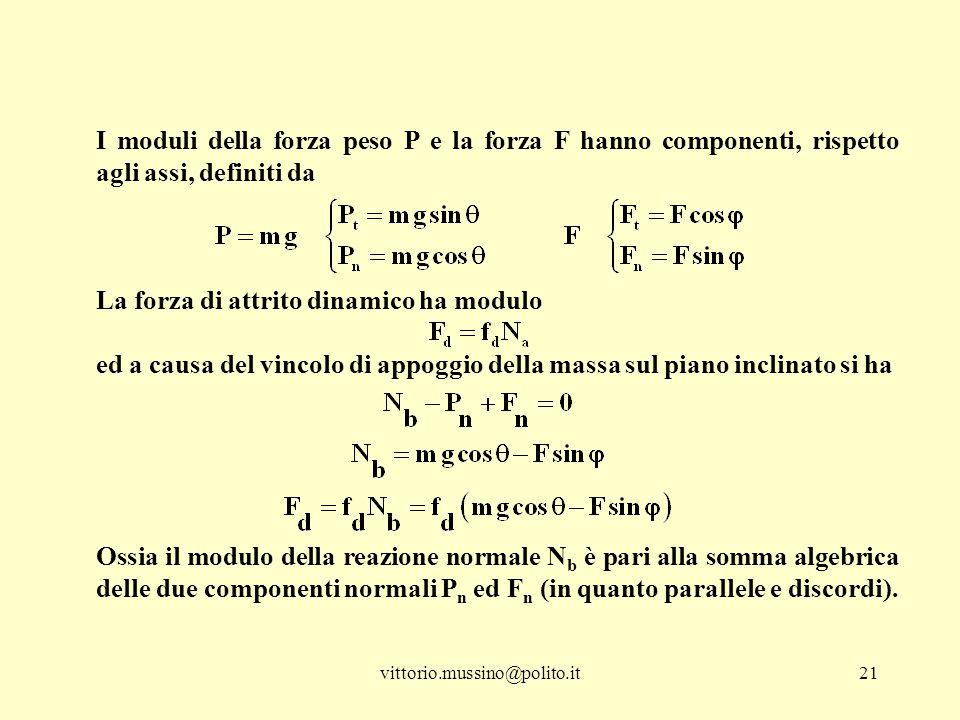 vittorio.mussino@polito.it21 I moduli della forza peso P e la forza F hanno componenti, rispetto agli assi, definiti da La forza di attrito dinamico h