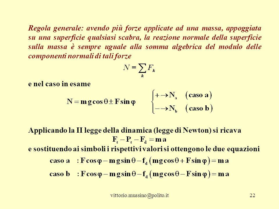 vittorio.mussino@polito.it22 Regola generale: avendo più forze applicate ad una massa, appoggiata su una superficie qualsiasi scabra, la reazione norm