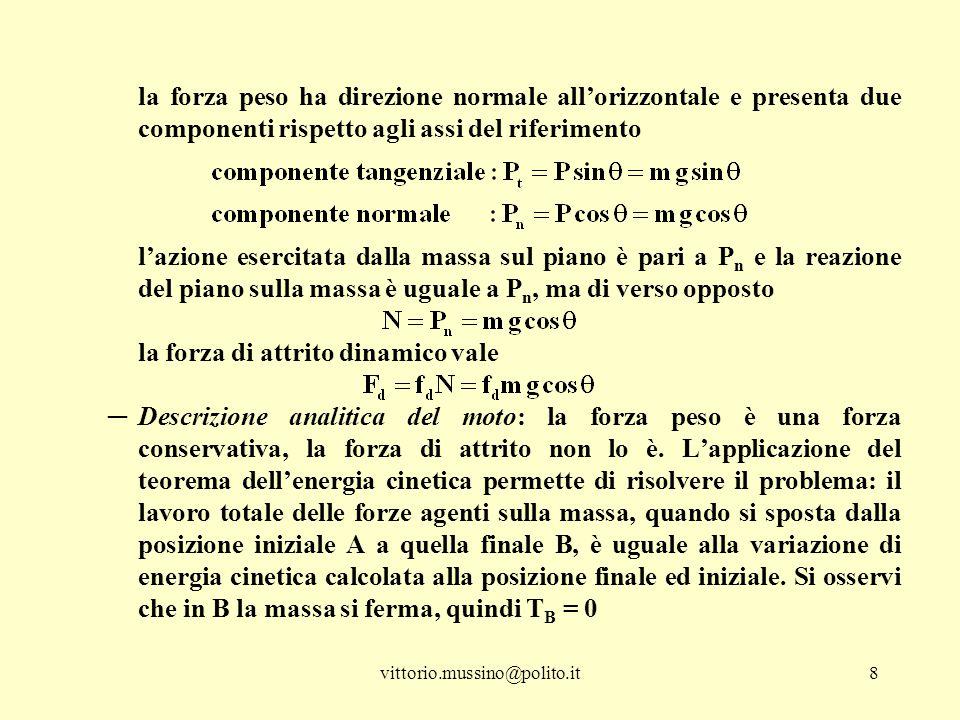 vittorio.mussino@polito.it9 Sostituendo i valori nel teorema si ricava la quota raggiunta dalla massa, rispetto al livello iniziale alla quale corrisponde lo spazio