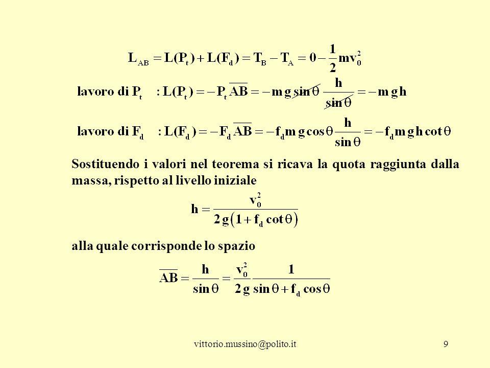 vittorio.mussino@polito.it9 Sostituendo i valori nel teorema si ricava la quota raggiunta dalla massa, rispetto al livello iniziale alla quale corrisp