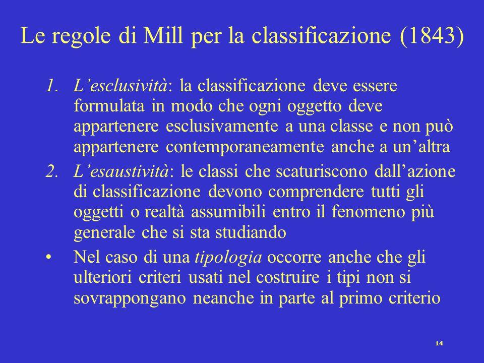 13 Classificazioni e tipologie La classificazione è un'operazione di individuazione di un criterio distintivo di differenziazione tra diverse realtà e