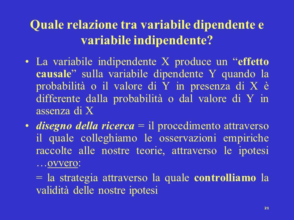 """20 La natura delle ipotesi Una ipotesi è una """"affermazione circa la relazione fra due o più variabili"""" (Marradi, 1984) ipotesi di ricerca (teoria): X"""